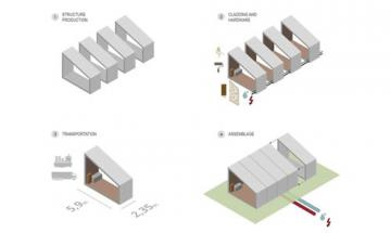 Sistema de construcción modular de hormigón Gomos (Portugal)